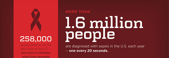 Posters and Infographics   Sepsis Alliance